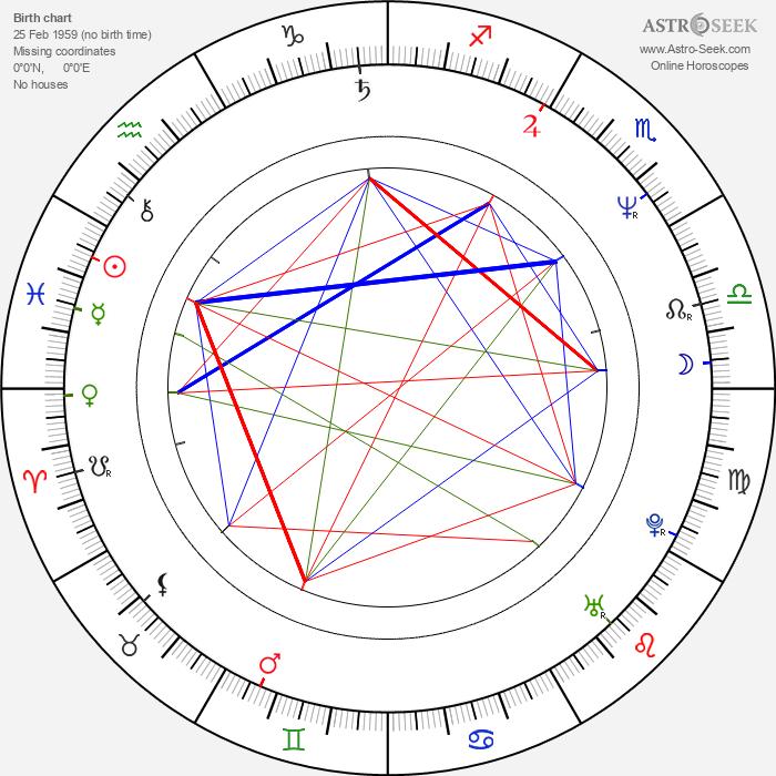 Carl Marotte - Astrology Natal Birth Chart