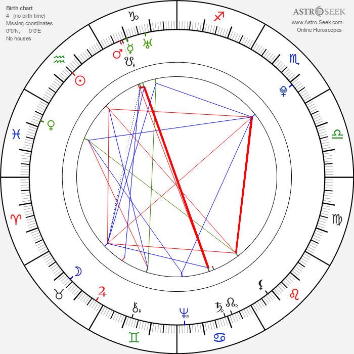 Carl Michael Bellman - Astrology Natal Birth Chart