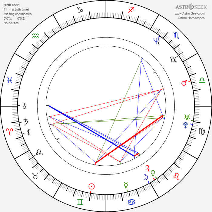 Carl Robert Norton - Astrology Natal Birth Chart