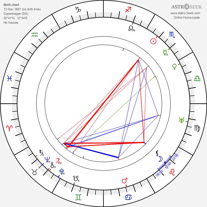 Carl Schenstrøm - Astrology Natal Birth Chart