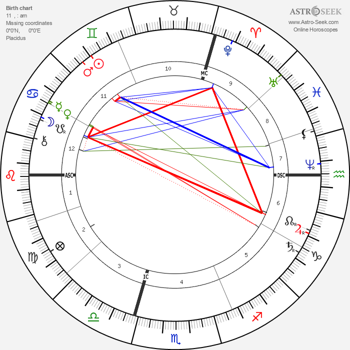 Carl von Linde - Astrology Natal Birth Chart