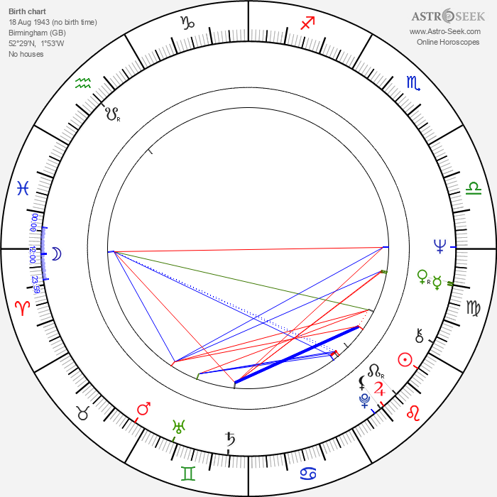 Carl Wayne - Astrology Natal Birth Chart