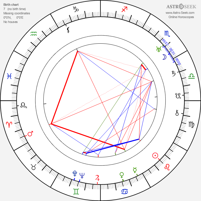 Carl Wery - Astrology Natal Birth Chart