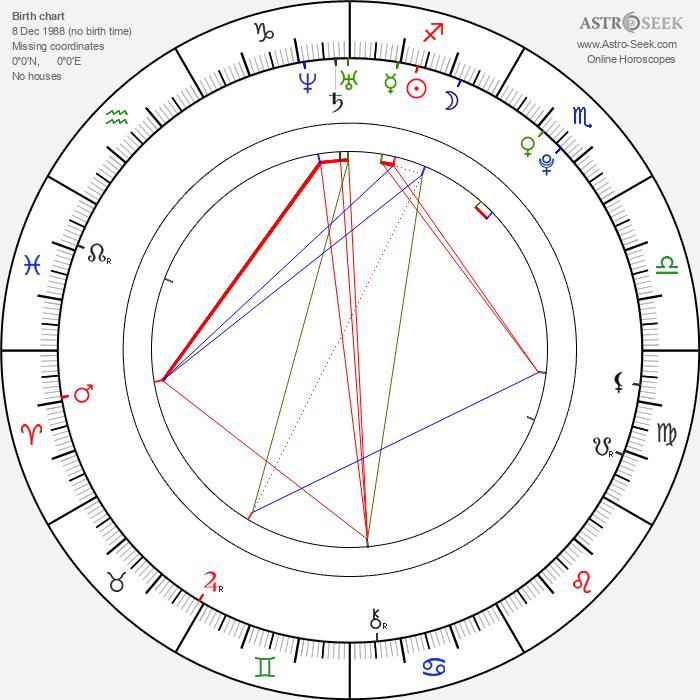 Carla Abrahamsen - Astrology Natal Birth Chart