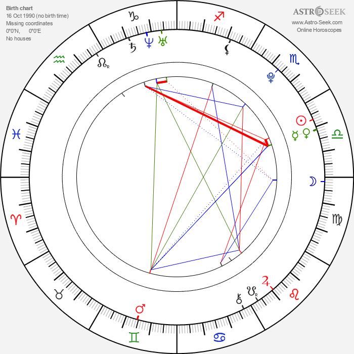 Carlie Casey - Astrology Natal Birth Chart