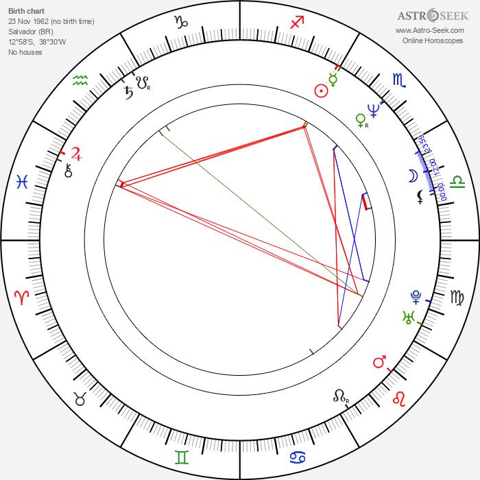 Carlinhos Brown - Astrology Natal Birth Chart