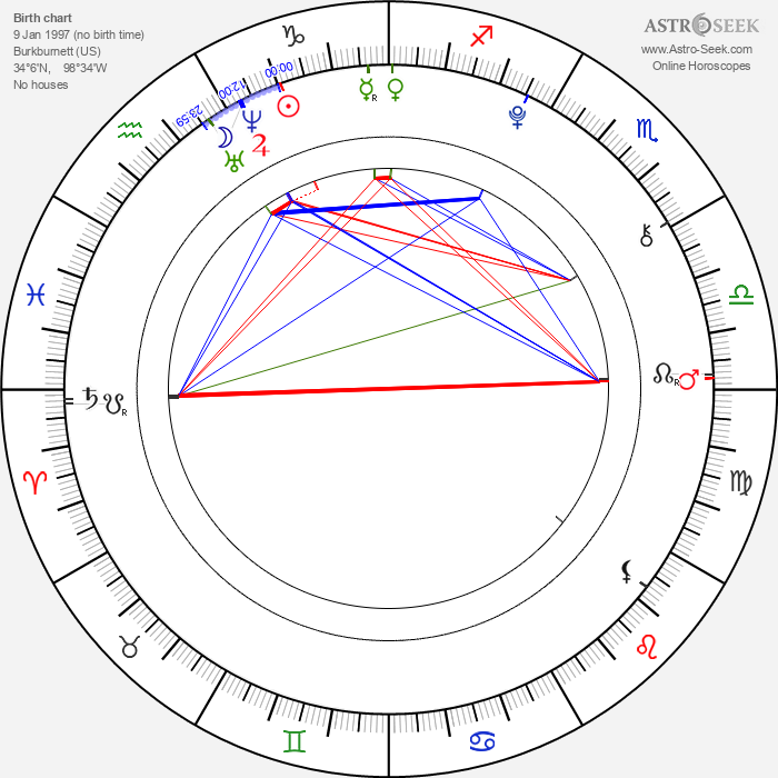 Carlisle Studer - Astrology Natal Birth Chart