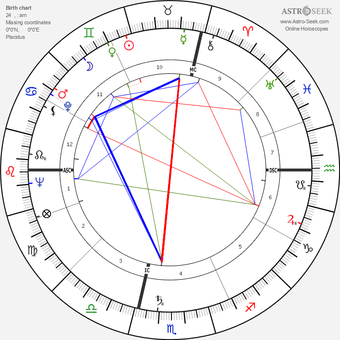 Carlo Annovazzi - Astrology Natal Birth Chart