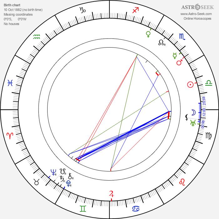 Carlo Battisti - Astrology Natal Birth Chart