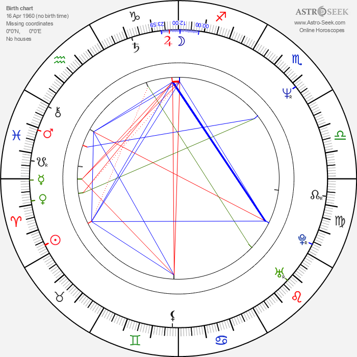 Carlo Carlei - Astrology Natal Birth Chart