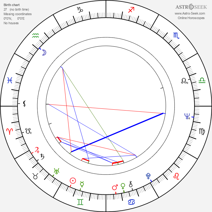 Carlo Gaddi - Astrology Natal Birth Chart