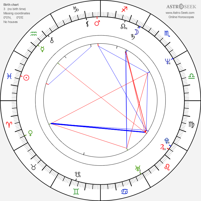 Carlo Mazzacurati - Astrology Natal Birth Chart