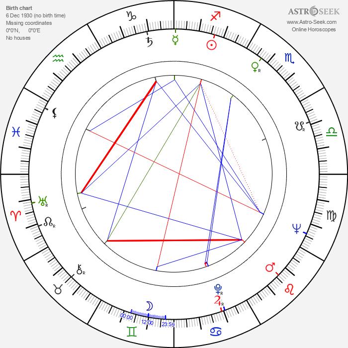 Carlo Reali - Astrology Natal Birth Chart
