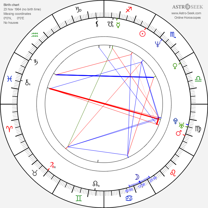 Carlo Sigon - Astrology Natal Birth Chart