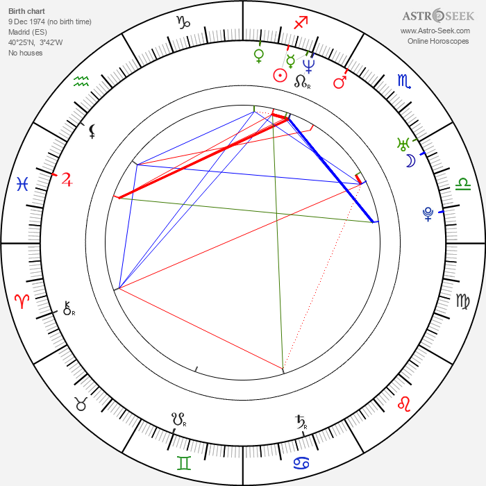 Carlos Agulló - Astrology Natal Birth Chart