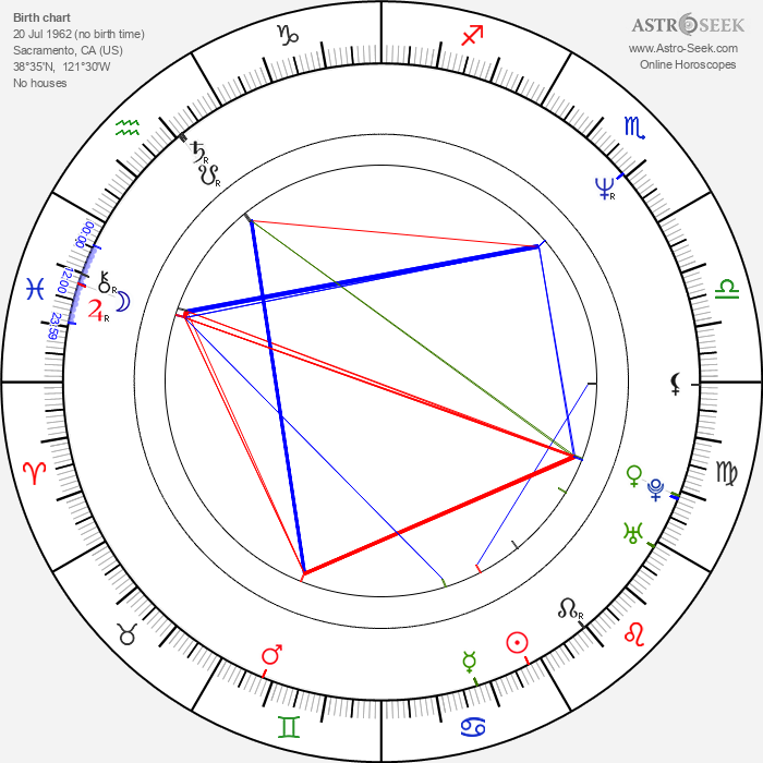 Carlos Alazraqui - Astrology Natal Birth Chart