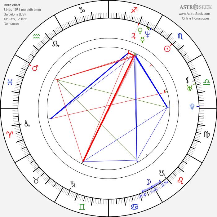 Carlos Atanes - Astrology Natal Birth Chart