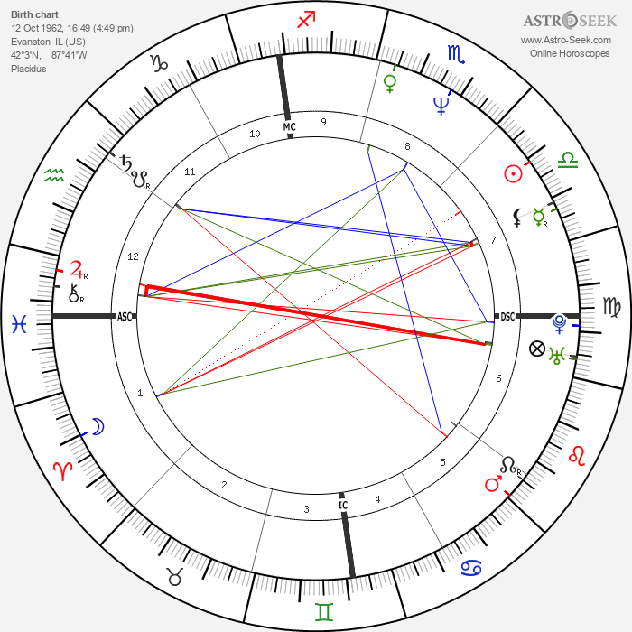 Carlos Bernard - Astrology Natal Birth Chart