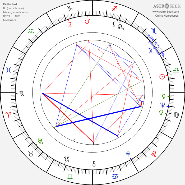 Carlos Bracho - Astrology Natal Birth Chart