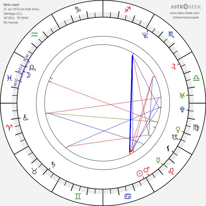 Carlos Diaz - Astrology Natal Birth Chart