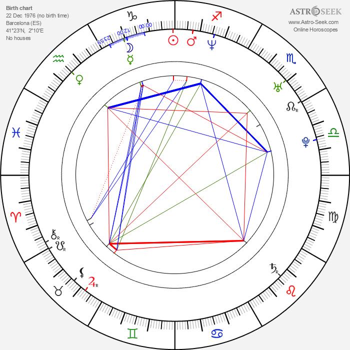 Carlos Fuentes - Astrology Natal Birth Chart