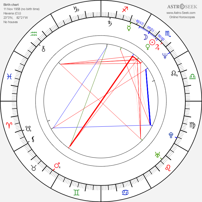 Carlos Lacamara - Astrology Natal Birth Chart