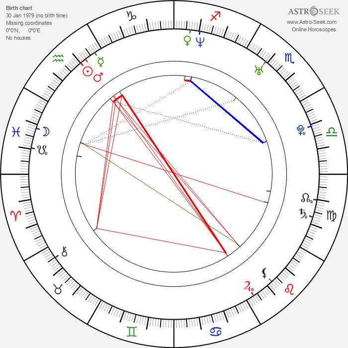 Carlos Latre - Astrology Natal Birth Chart