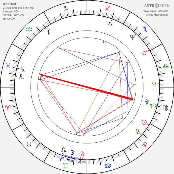 Carlos Montilla - Astrology Natal Birth Chart