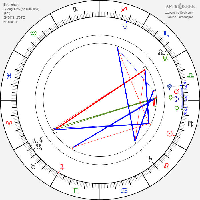 Carlos Moyà - Astrology Natal Birth Chart