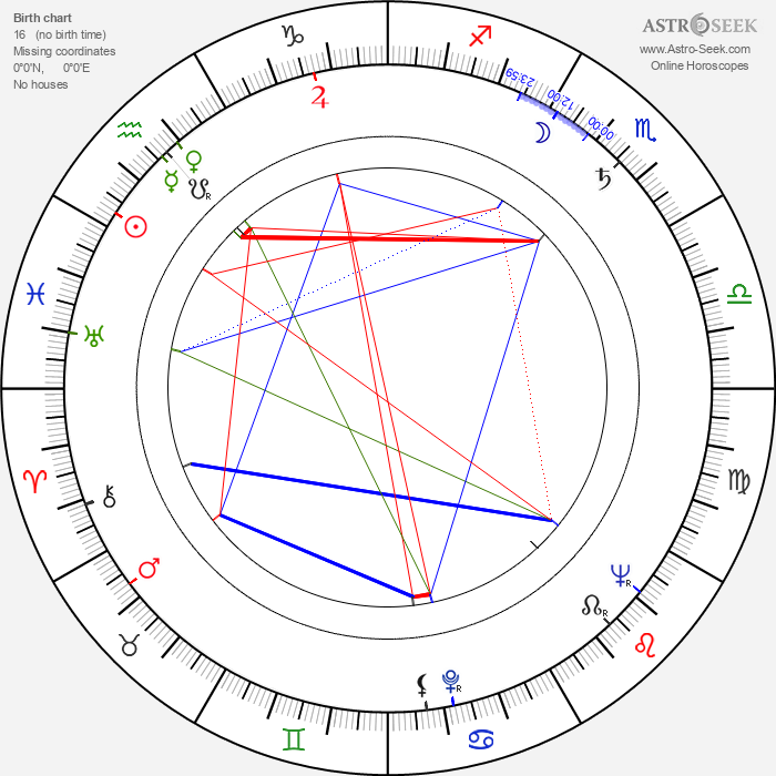 Carlos Paredes - Astrology Natal Birth Chart