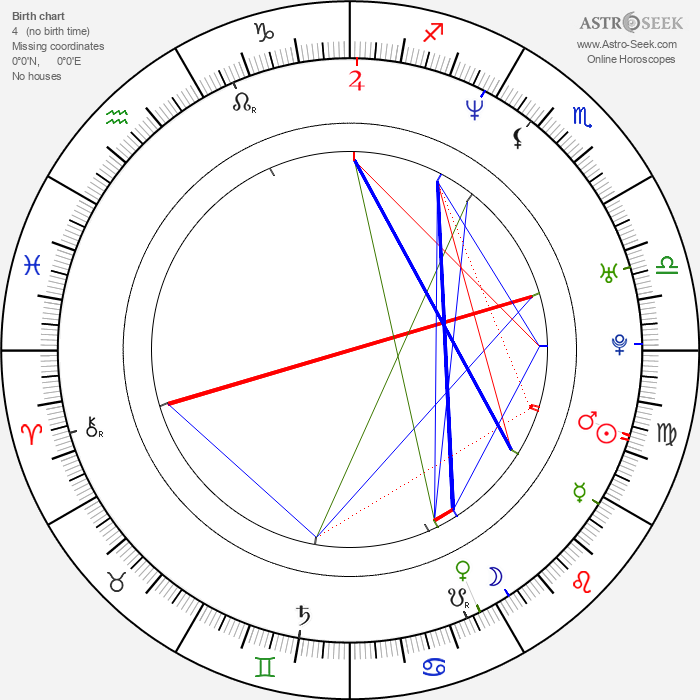 Carlos Ponce - Astrology Natal Birth Chart