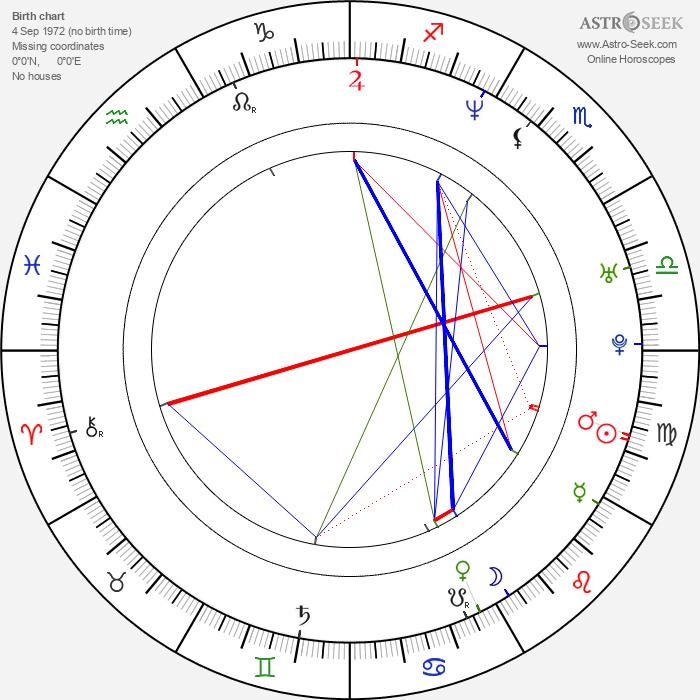 Carlos Ponce - Astrology Natal Birth Chart