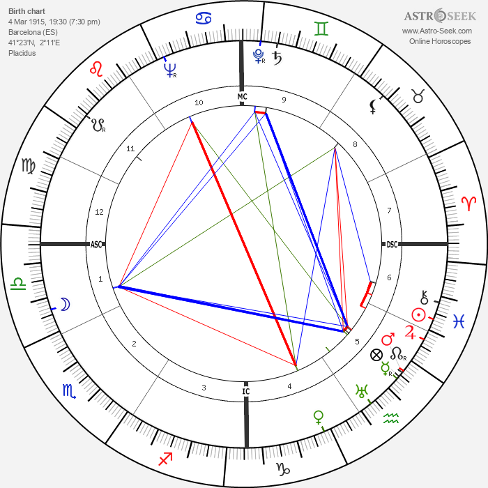 Carlos Surinach - Astrology Natal Birth Chart