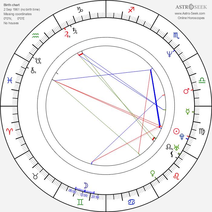 Carlos Valderrama - Astrology Natal Birth Chart