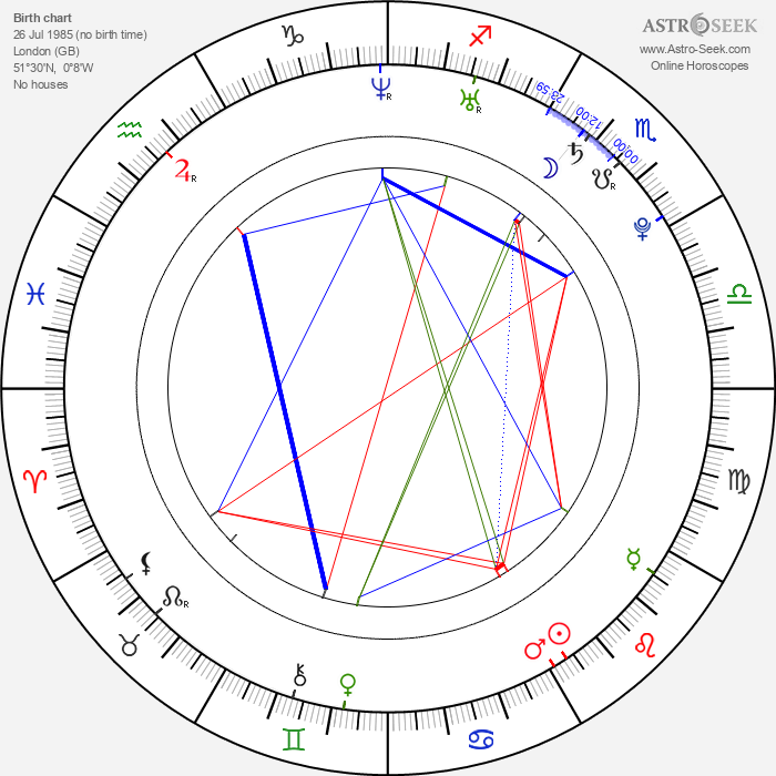 Carly Lewis - Astrology Natal Birth Chart