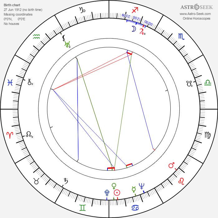 Carman Newsome - Astrology Natal Birth Chart