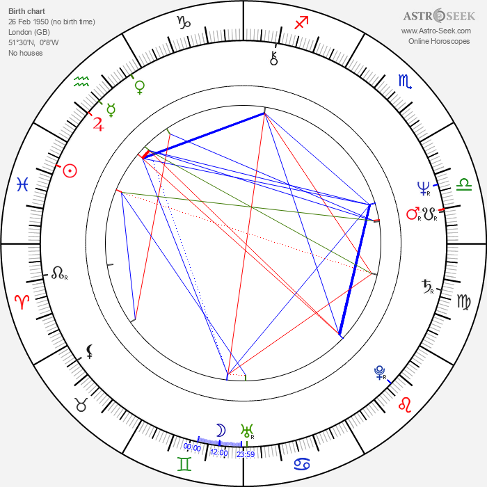Carmen Du Sautoy - Astrology Natal Birth Chart