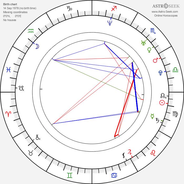 Carmen Kass - Astrology Natal Birth Chart