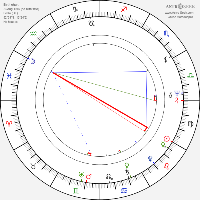 Carmen-Maja Antoni - Astrology Natal Birth Chart