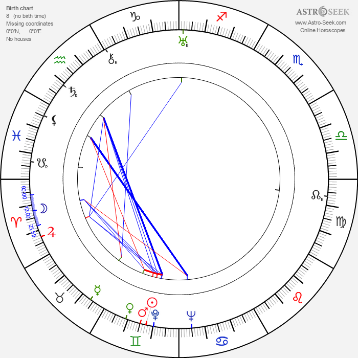 Carmen Santos - Astrology Natal Birth Chart