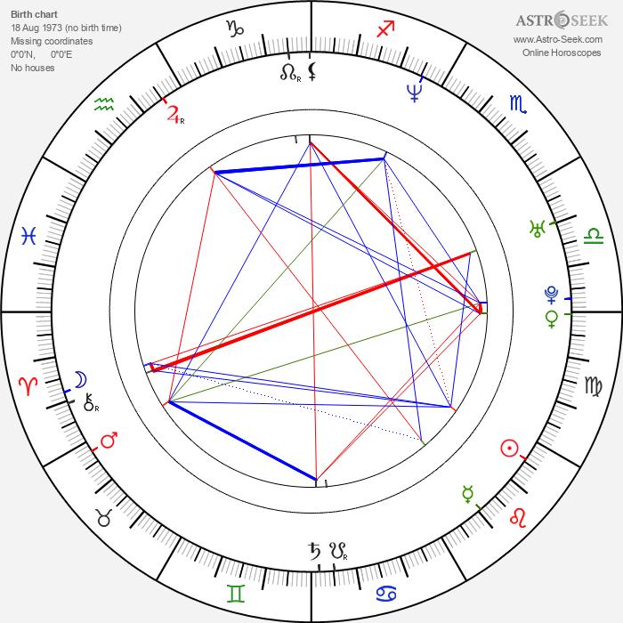 Carmen Serano - Astrology Natal Birth Chart
