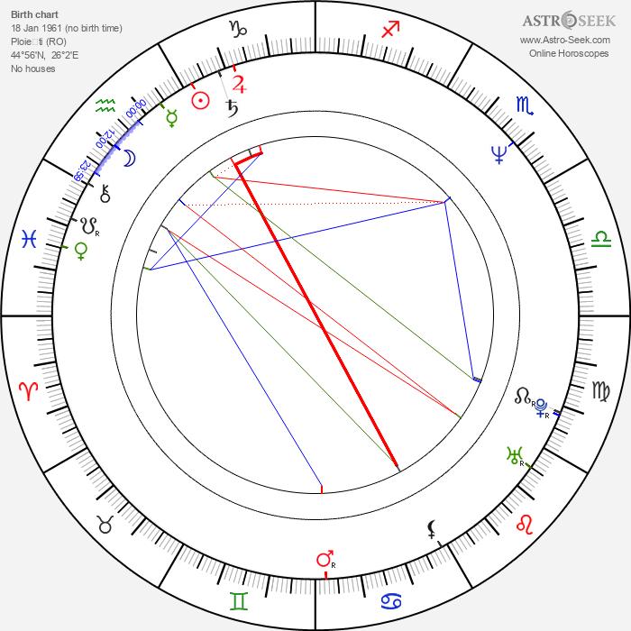 Carmen Tănase - Astrology Natal Birth Chart