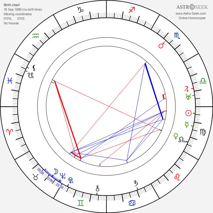 Carmine Gallone - Astrology Natal Birth Chart