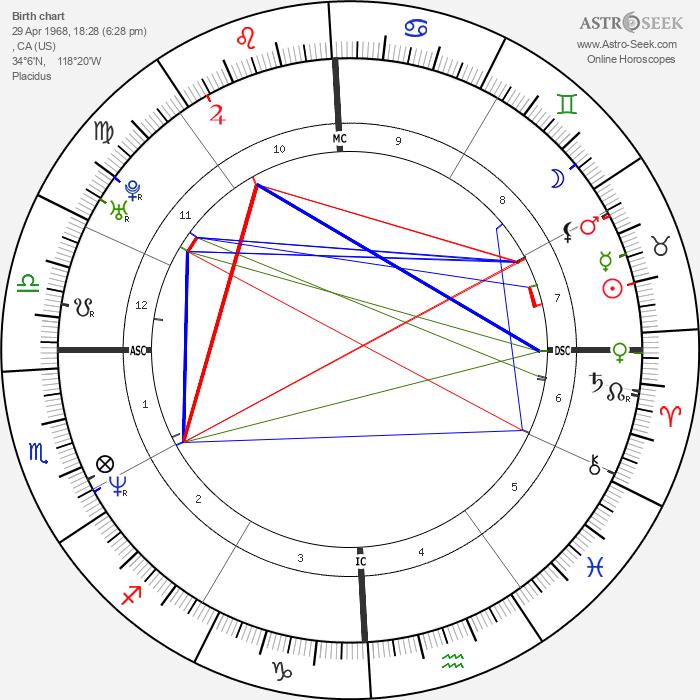 Carnie Wilson - Astrology Natal Birth Chart