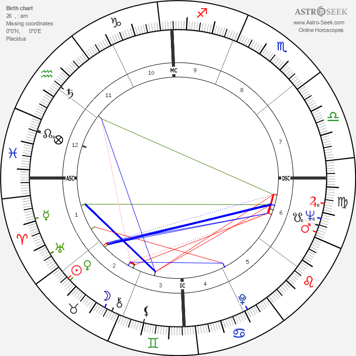 Carol Burnett - Astrology Natal Birth Chart