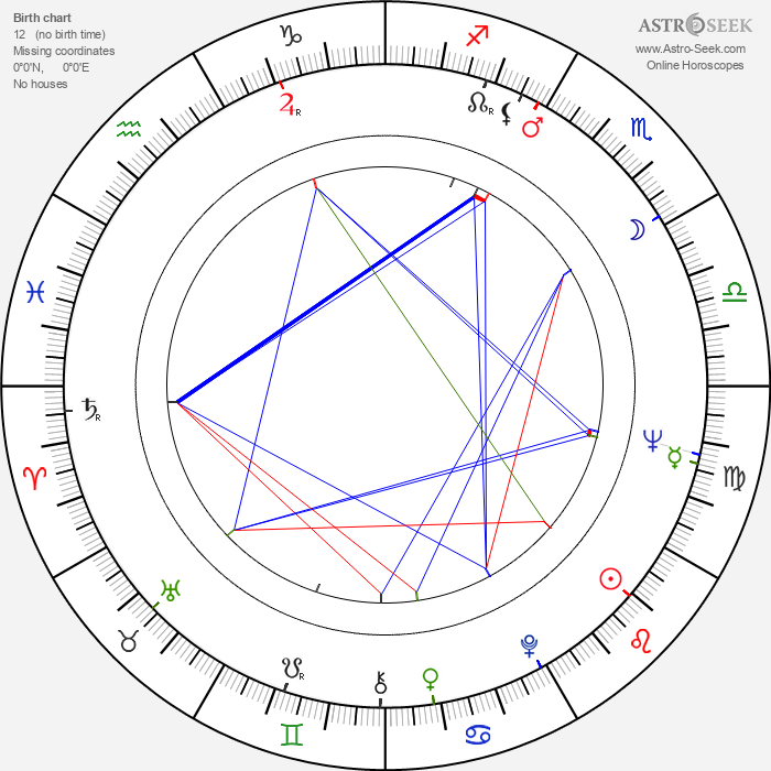 Carol Eve Rossen - Astrology Natal Birth Chart