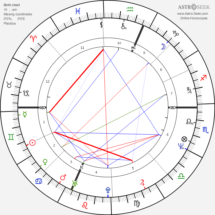 Carol Schlosberg - Astrology Natal Birth Chart