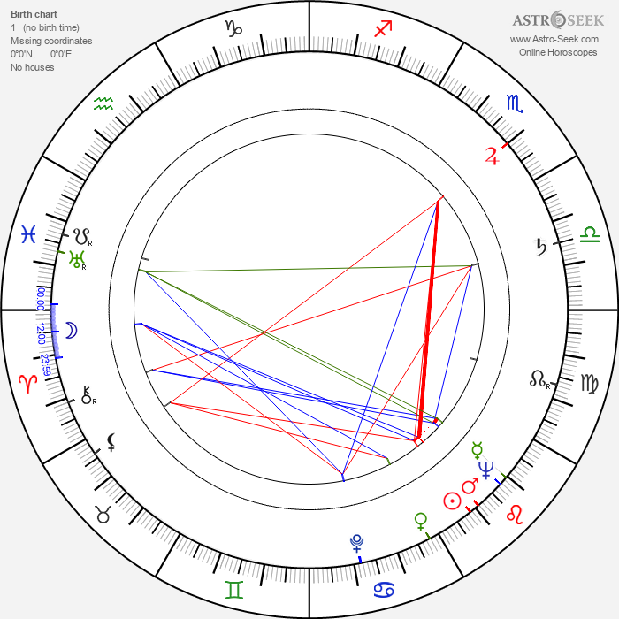 Carol Teitel - Astrology Natal Birth Chart