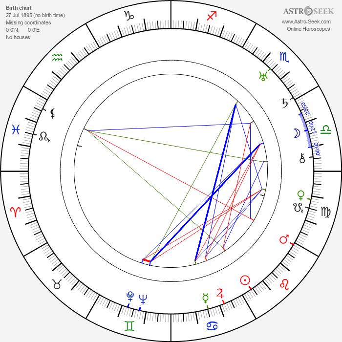 Carol Veazie - Astrology Natal Birth Chart