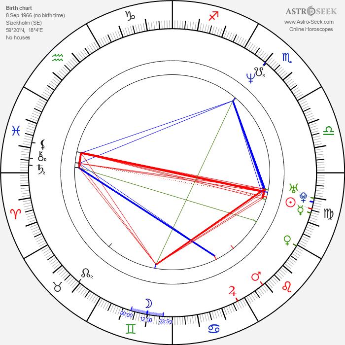 Carola Häggkvist - Astrology Natal Birth Chart